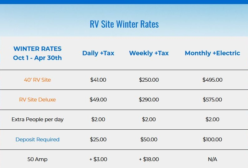 Lake Havasu RV Park Rates